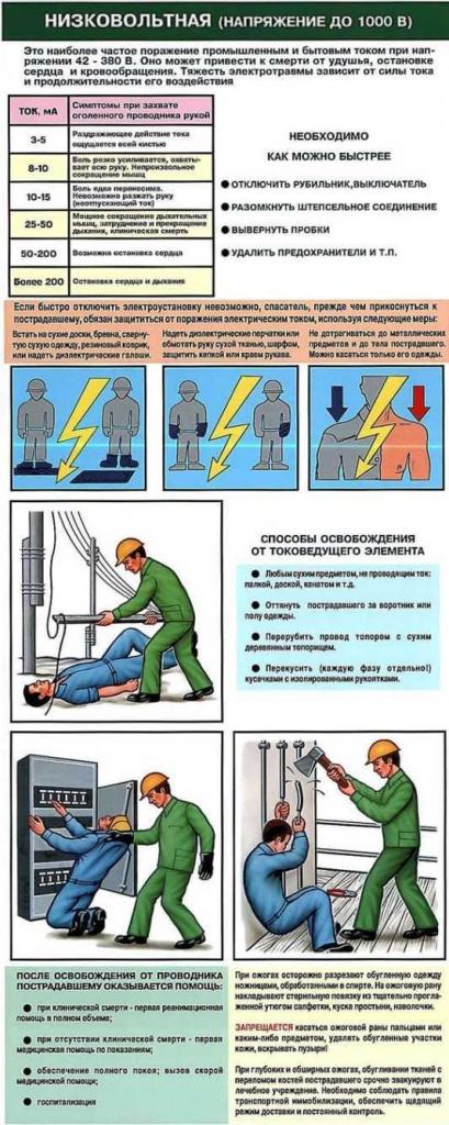 filmi-o-elektrobezopasnosti